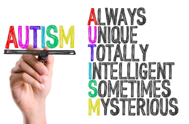 Autism Acronym - Always Unique totally intelligent sometimes mysterious